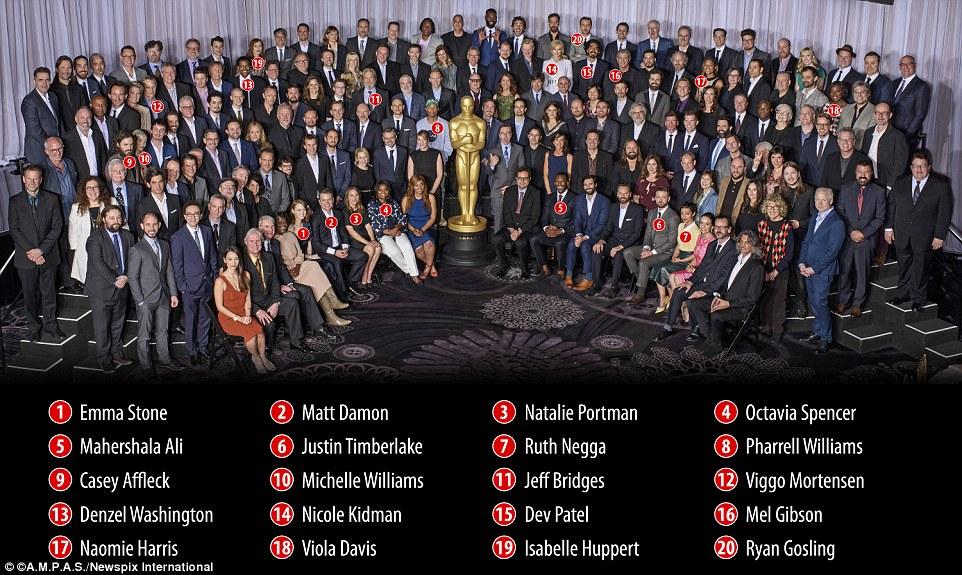 المرشحين للأوسكار 2017 (2)