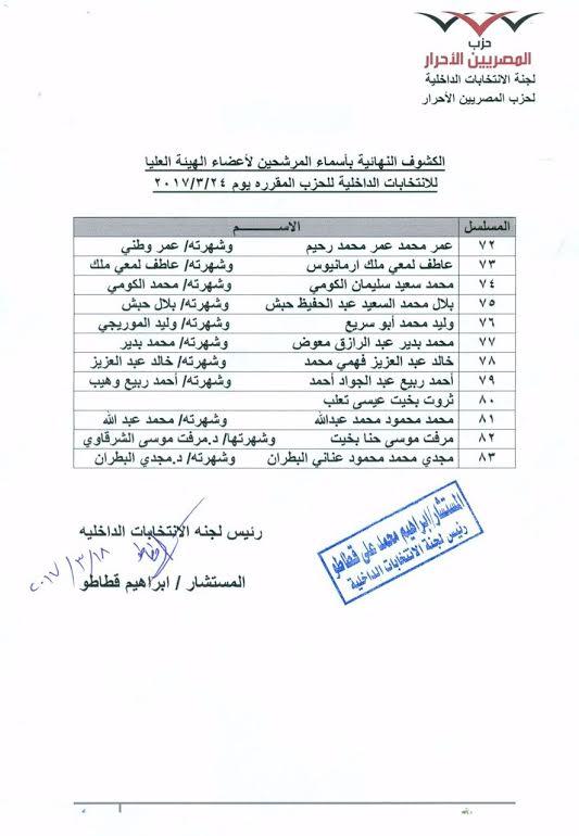 القائمة النهائية لأسماء المرشحين لانتخابات الهيئة العليا لـالمصريين الأحرار (4)