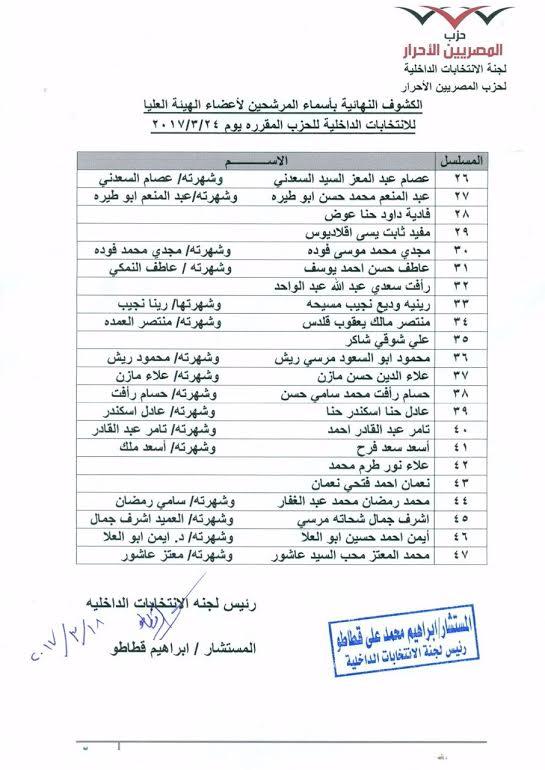 القائمة النهائية لأسماء المرشحين لانتخابات الهيئة العليا لـالمصريين الأحرار (2)