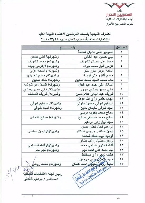 القائمة النهائية لأسماء المرشحين لانتخابات الهيئة العليا لـالمصريين الأحرار (1)