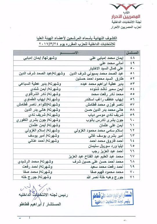 القائمة النهائية لأسماء المرشحين لانتخابات الهيئة العليا لـالمصريين الأحرار (3)