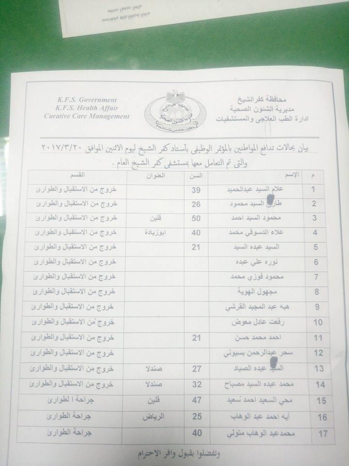 1- بيان بعدد المصابين بسبب التدافع بملتقى التوظيف