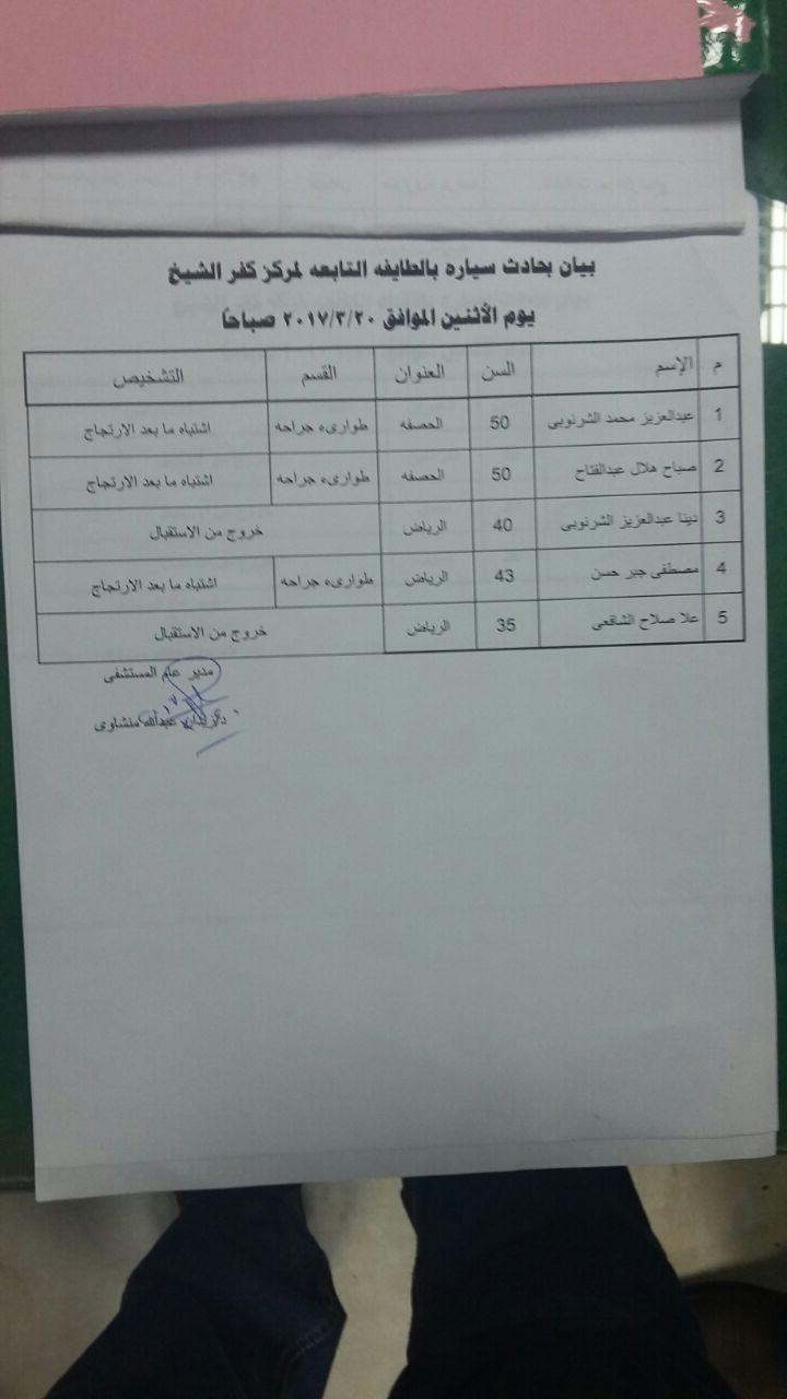 3- بالاسماء اصابة 5 في حادث الطايفة
