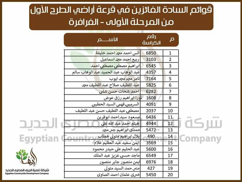أسماء الفائزين بقرعة المرحلة الأولى 1.5 مليون فدان بتوشكى. والفرافرة (4)