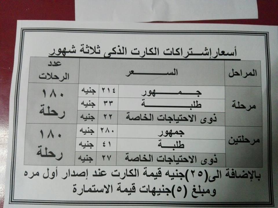 2ننشر اسعار إشتركات المترو الجديده بعد قرار زيادة سعر التذكره رسميا لتصبح 2 جنيه