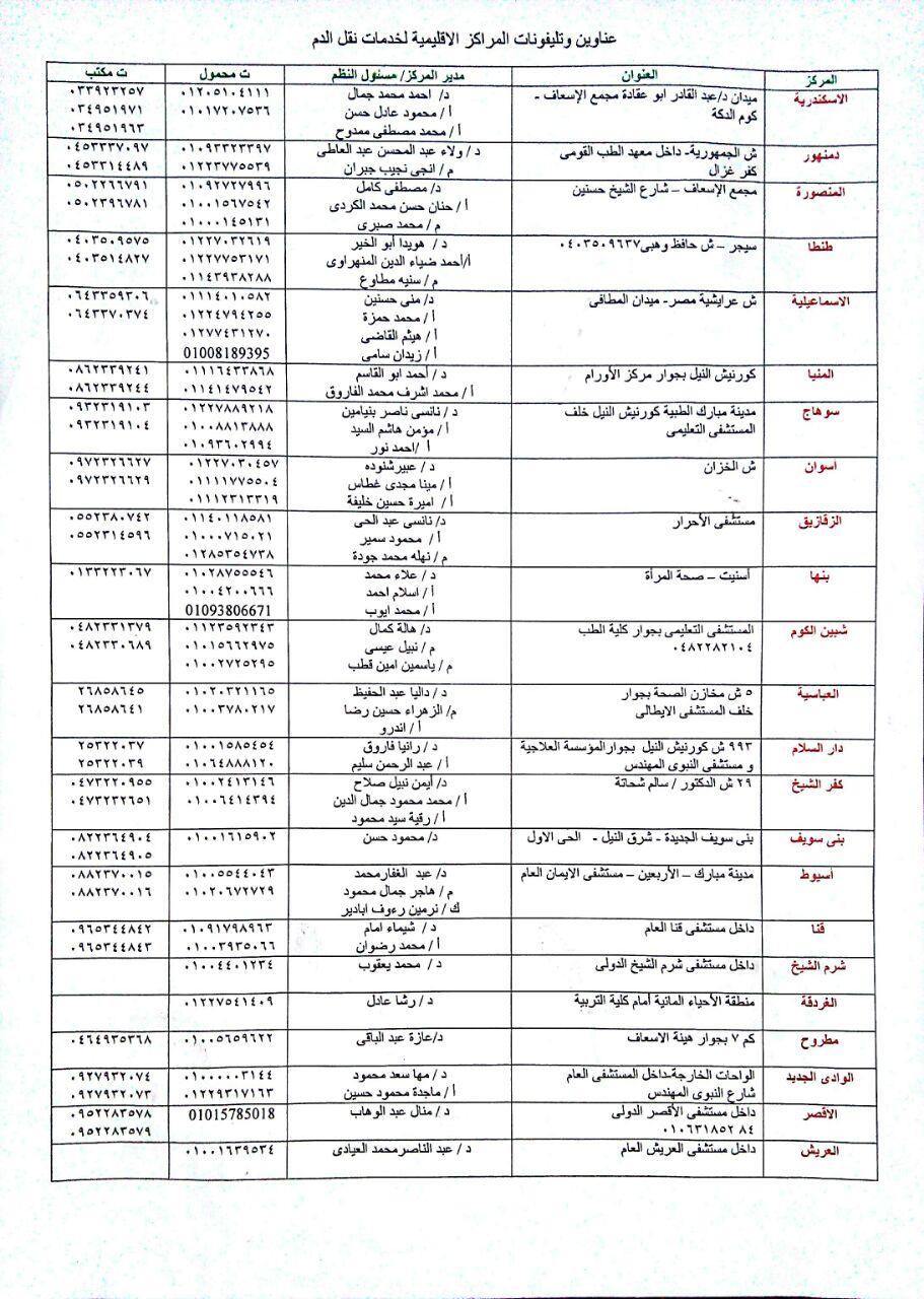 عناوين مراكز نقل الدم في القاهرة والمحافظات و ارقام تليفونات