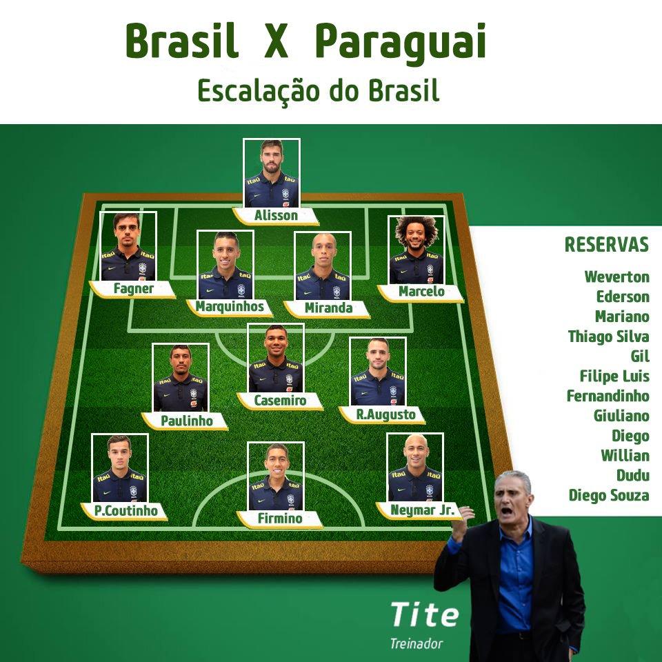 تشكيل البرازيل أمام باراجواي