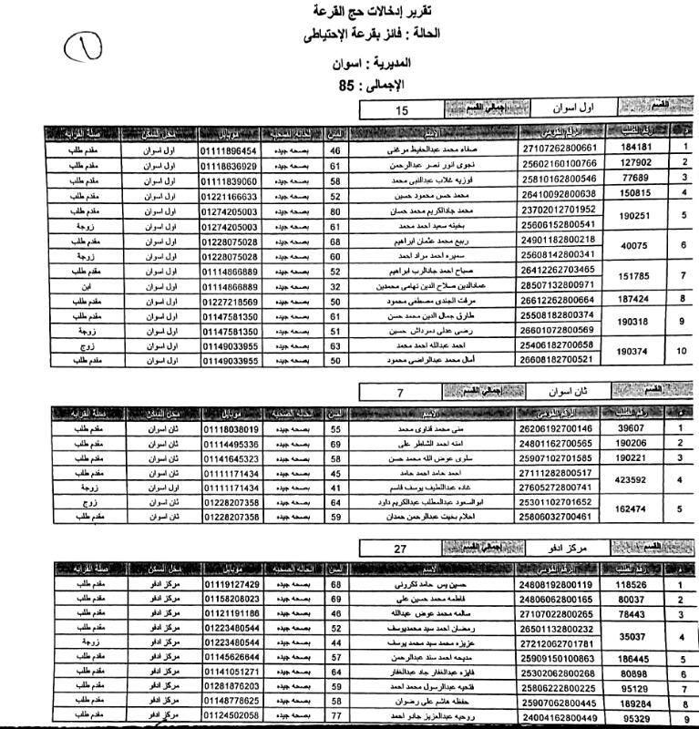 أسماء الفائزين فى قرعة الحج (10)
