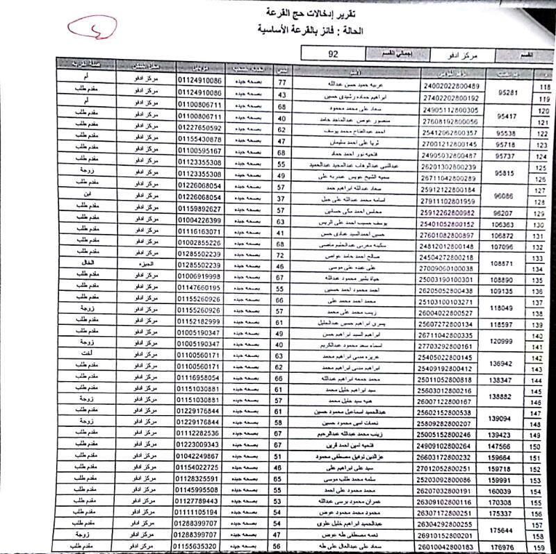أسماء الفائزين فى قرعة الحج (4)