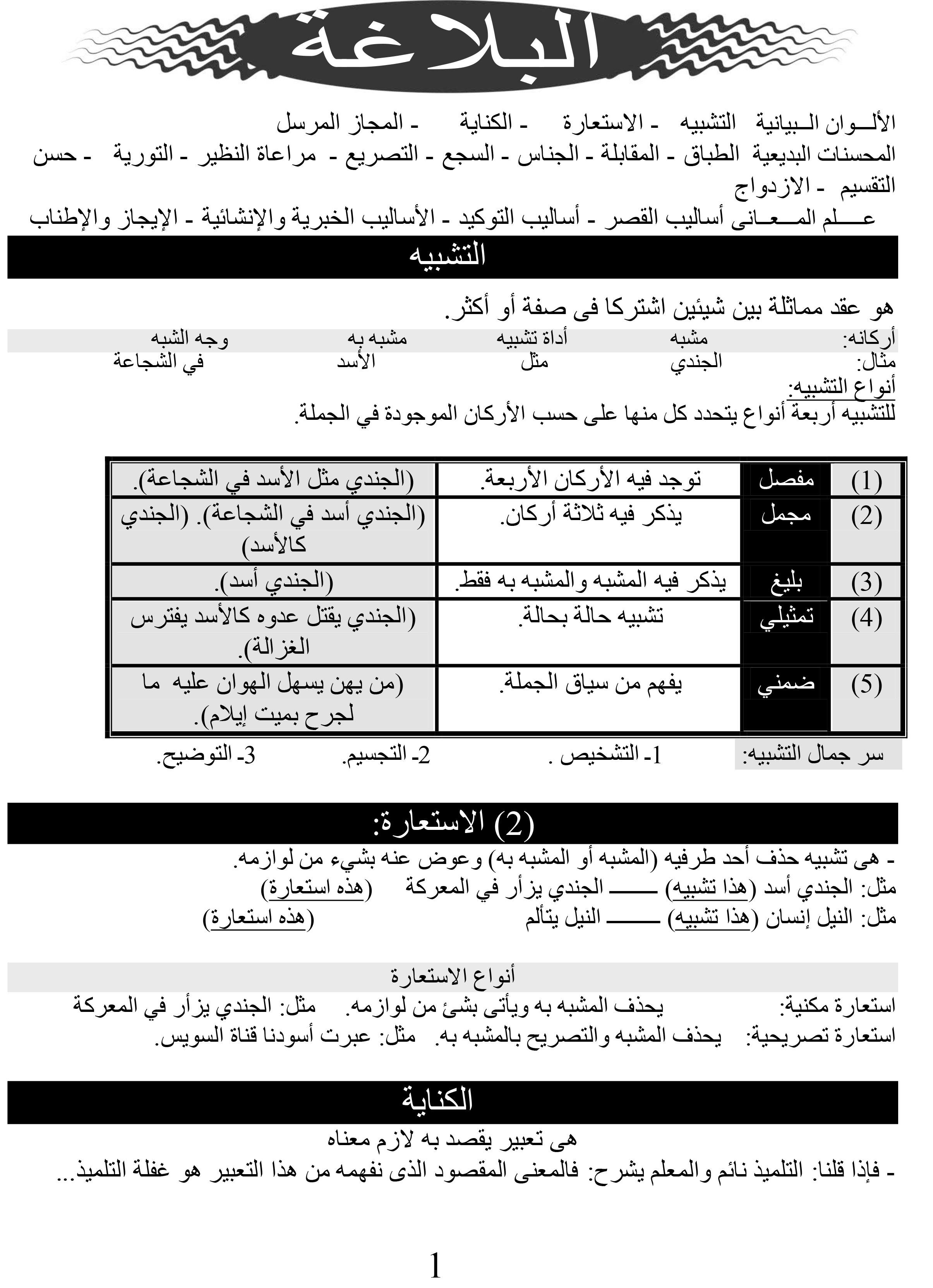 أقوى-المراجعات-النهائية-للثانوية-العامة--فى-اللغة-العربية-1