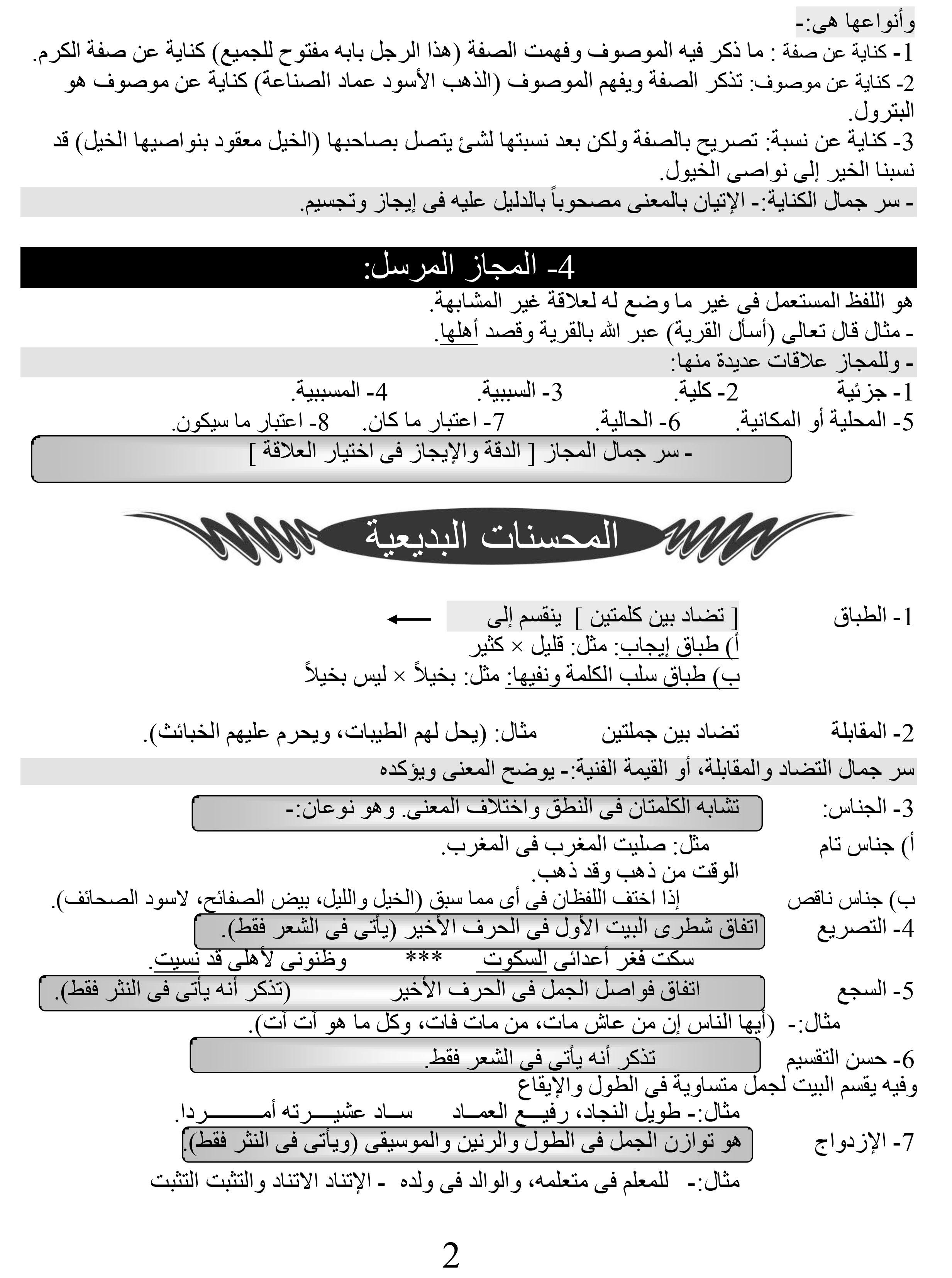 أقوى-المراجعات-النهائية-للثانوية-العامة--فى-اللغة-العربية-2