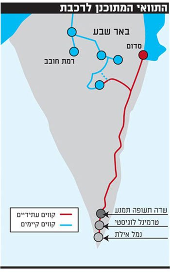 المشروع الجديد الذى تخطط له إسرائيل لمنافسة قناة السويس