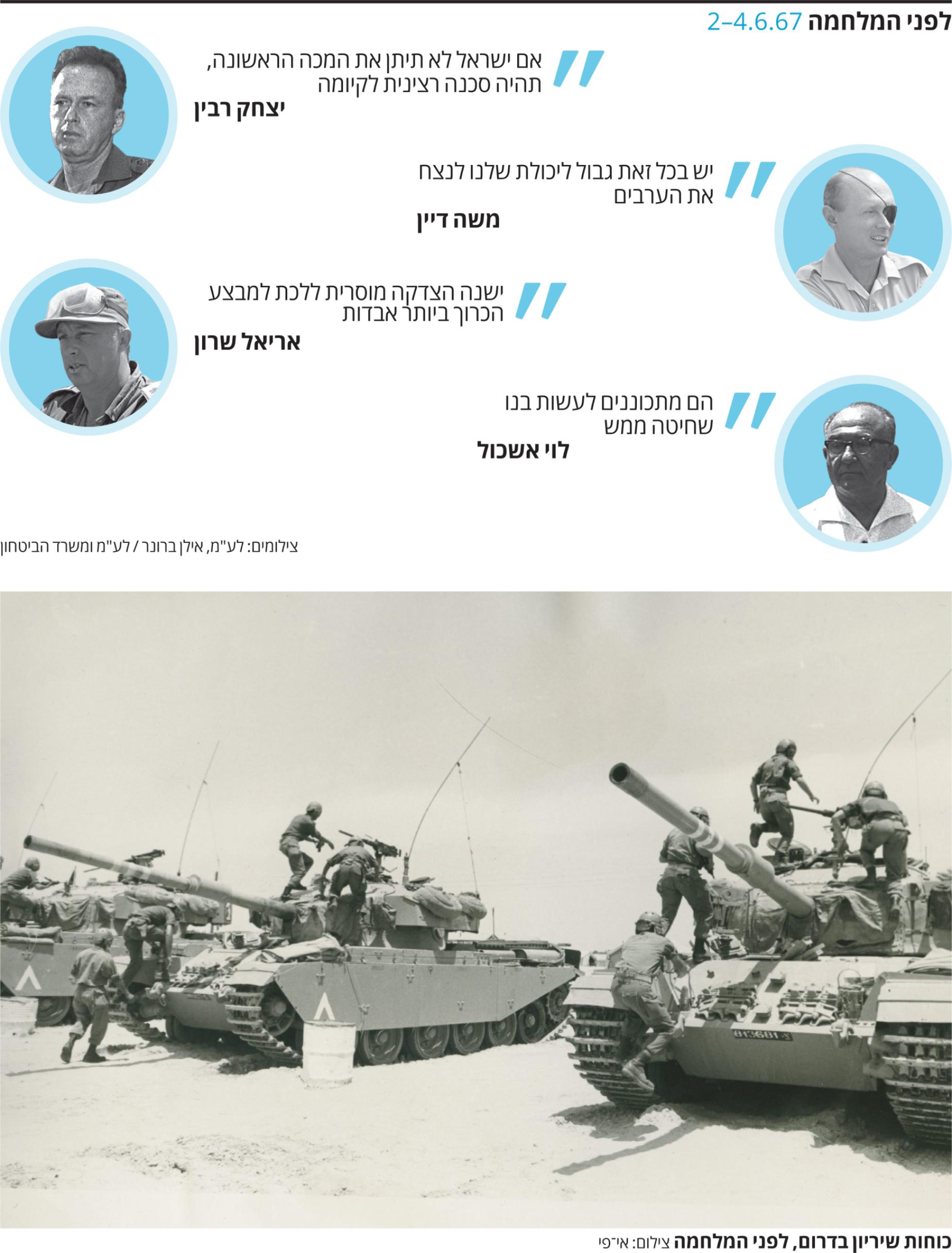 جنود الاحتلال خلال الاستعداد لغزو سيناء