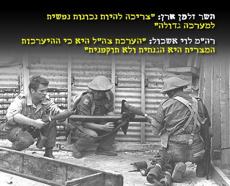 جنود اسرئايليون يستعدون لغزو القدس