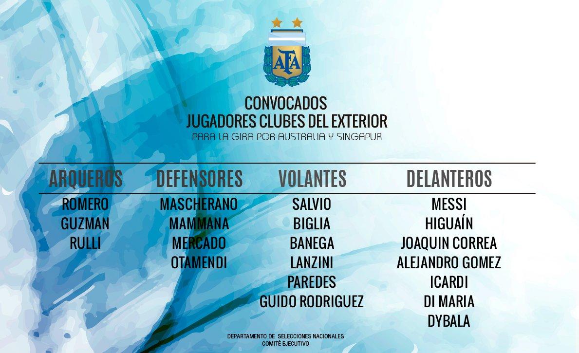 قائمة المنتخب الارجنتيني