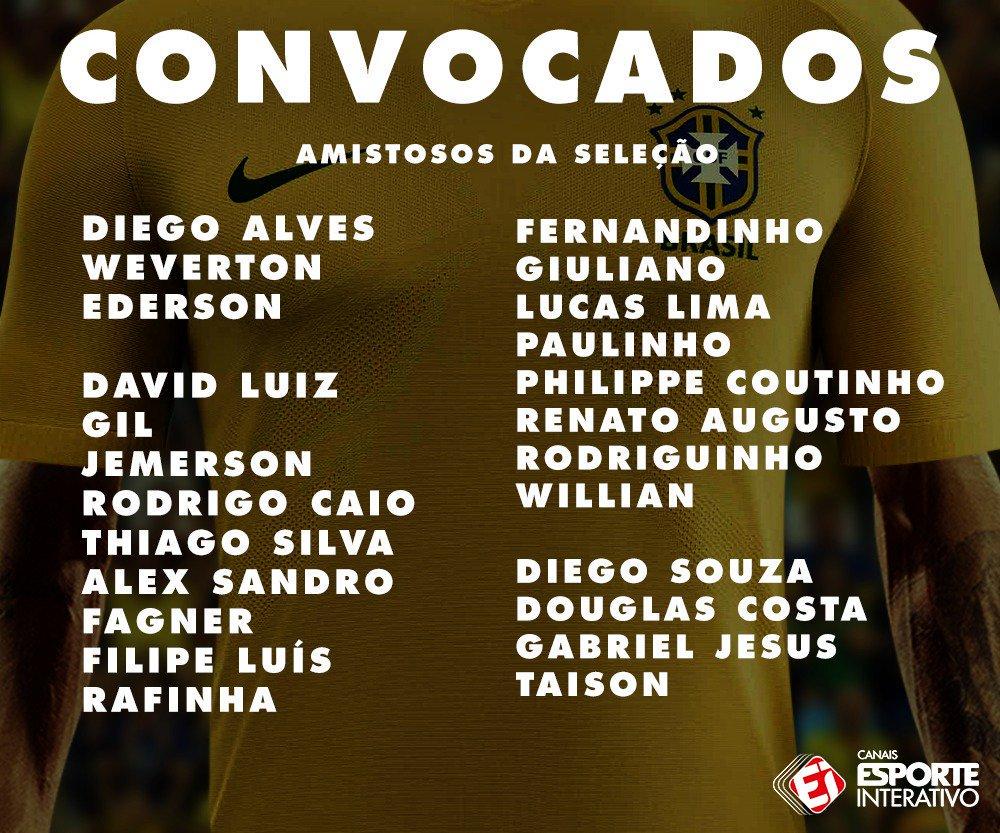 قائمة البرازيل