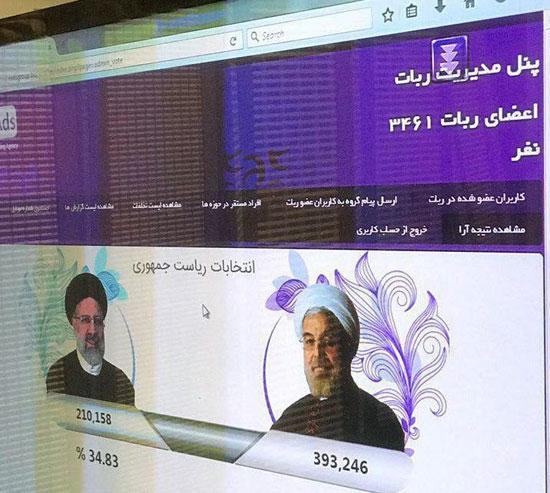 تداول صور لنتائج فرز الأصوات بانتخابات الرئاسة فى إيران.. وتقدم روحاني (1)