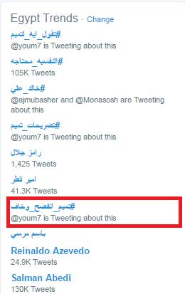 قائمة الأكثر تداولاً بموقع التواصل الاجتماعى تويتر في مصر