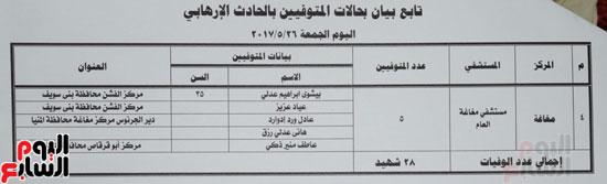 كشف أسماء شهداء حادث المنيا الإرهابى  (1)