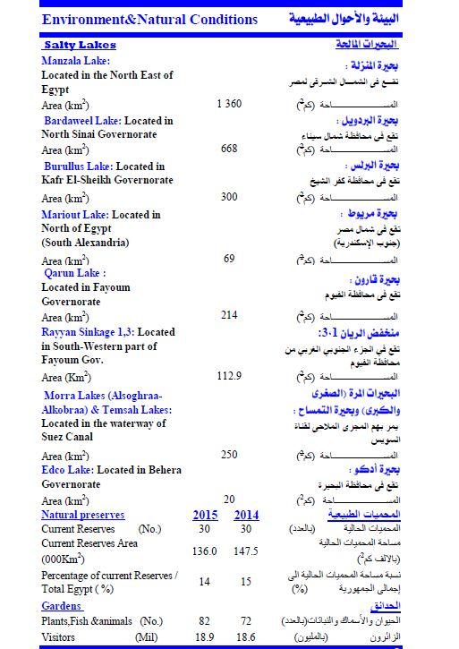 10 معلومات جغرافية عن مصر لم تعرفها من قبل اليوم السابع