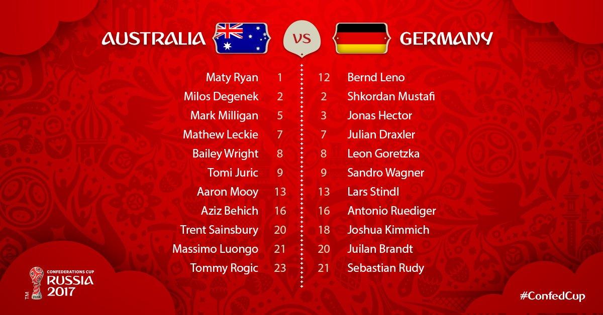 تشكيل ألمانيا واستراليا