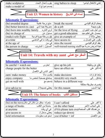 مراجعة ليلة الامتحان فى اللغة الانجليزية (2)