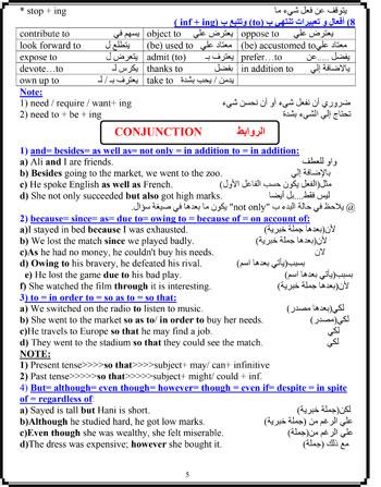 مراجعة ليلة الامتحان فى اللغة الانجليزية (5)