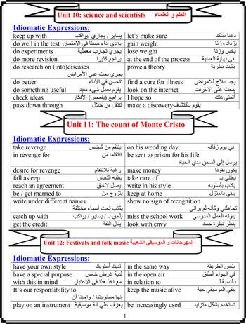 مراجعة ليلة الامتحان فى اللغة الانجليزية (1)