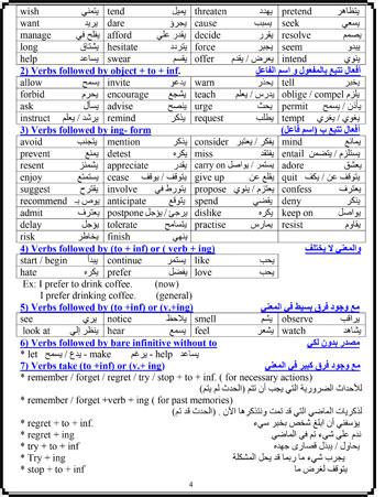 مراجعة ليلة الامتحان فى اللغة الانجليزية (4)