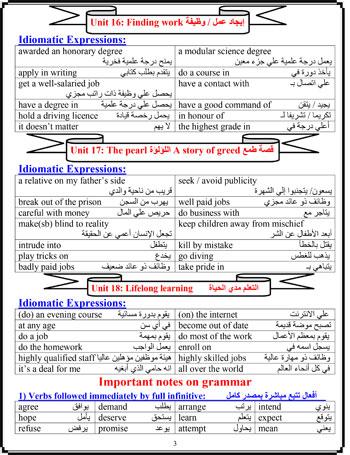 مراجعة ليلة الامتحان فى اللغة الانجليزية (3)