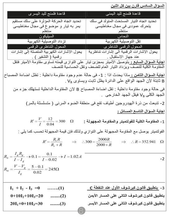 مراجعات الثانوية العامة  (8)