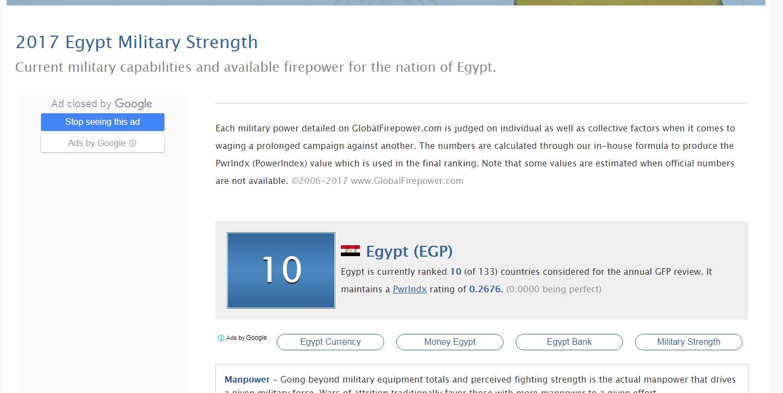 ترتيب الجيش المصرى