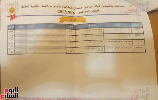 أسماء أوائل الثانوية العامة 2017 (8)