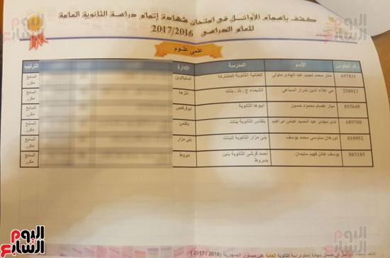أسماء أوائل الثانوية العامة 2017 (7)