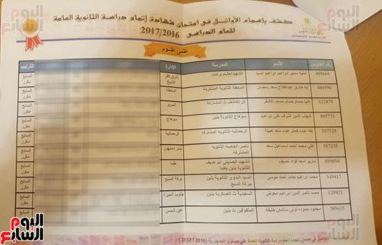 أسماء أوائل الثانوية العامة 2017 (14)
