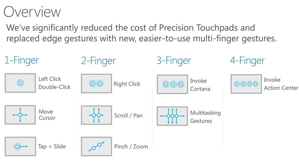 windows-10-touch-gestures
