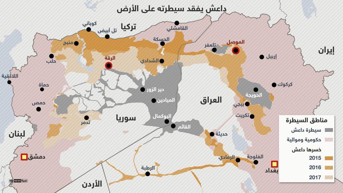 2- داعش يفقد سيطرته على الأراضى