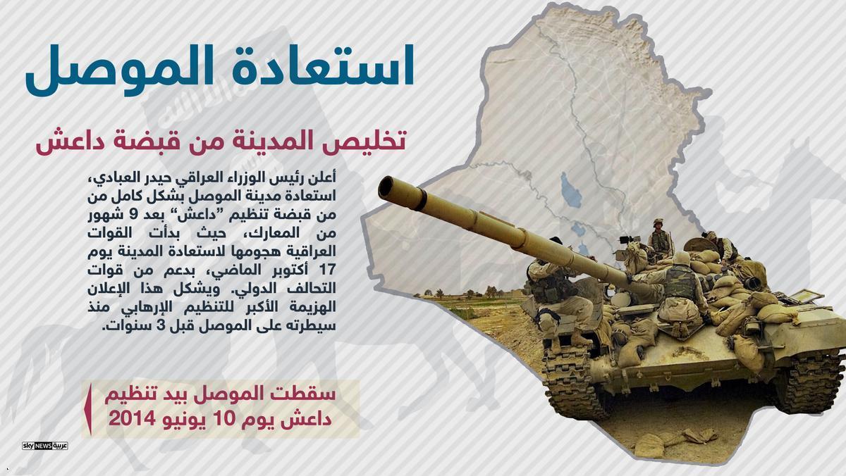 3- القوات العراقية تستعيد الموصل من داعش