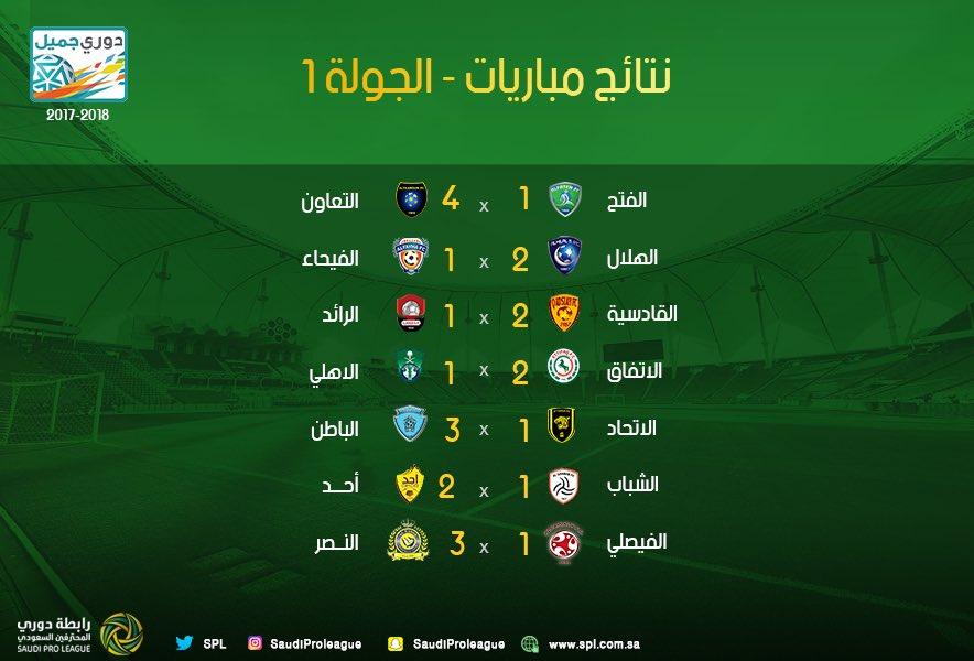 ترتيب الدوري السعودى بعد نهاية مباريات الجولة الأولى اليوم