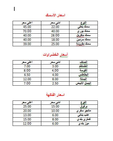 أسعار اللحوم والدواجن والخضروات والفاكهة  (1)