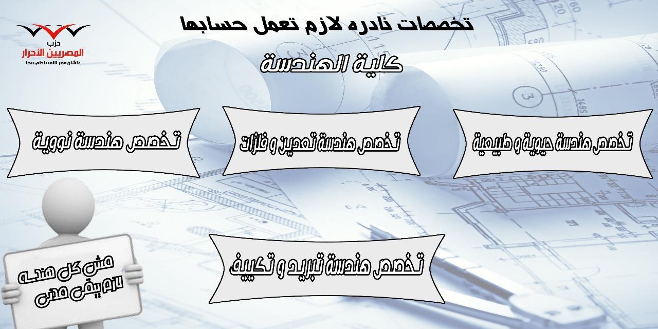 حملة شباب المصريين الأحرار عن الكليات