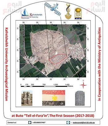 مشروع التنقيب عن الآثار فى كفر الشيخ