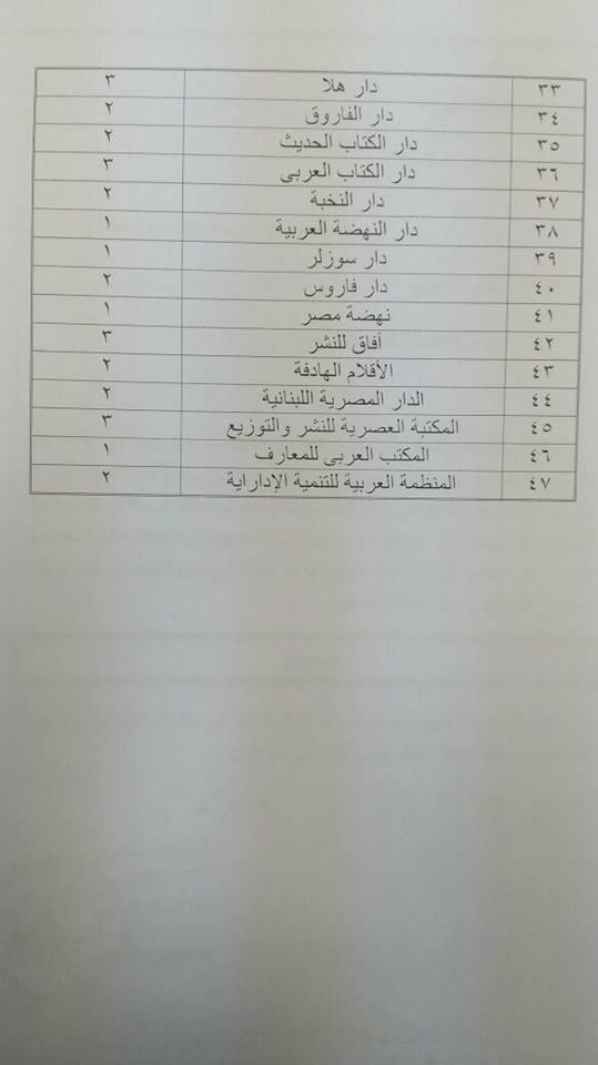 دور النشر المشاركة بمعرض الجزائر (2)