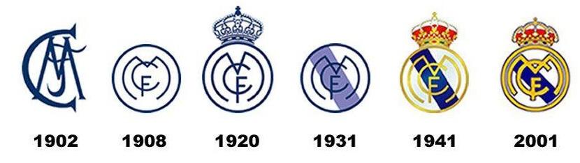 تطور شعار نادى ريال مدريد على مدار التاريخ
