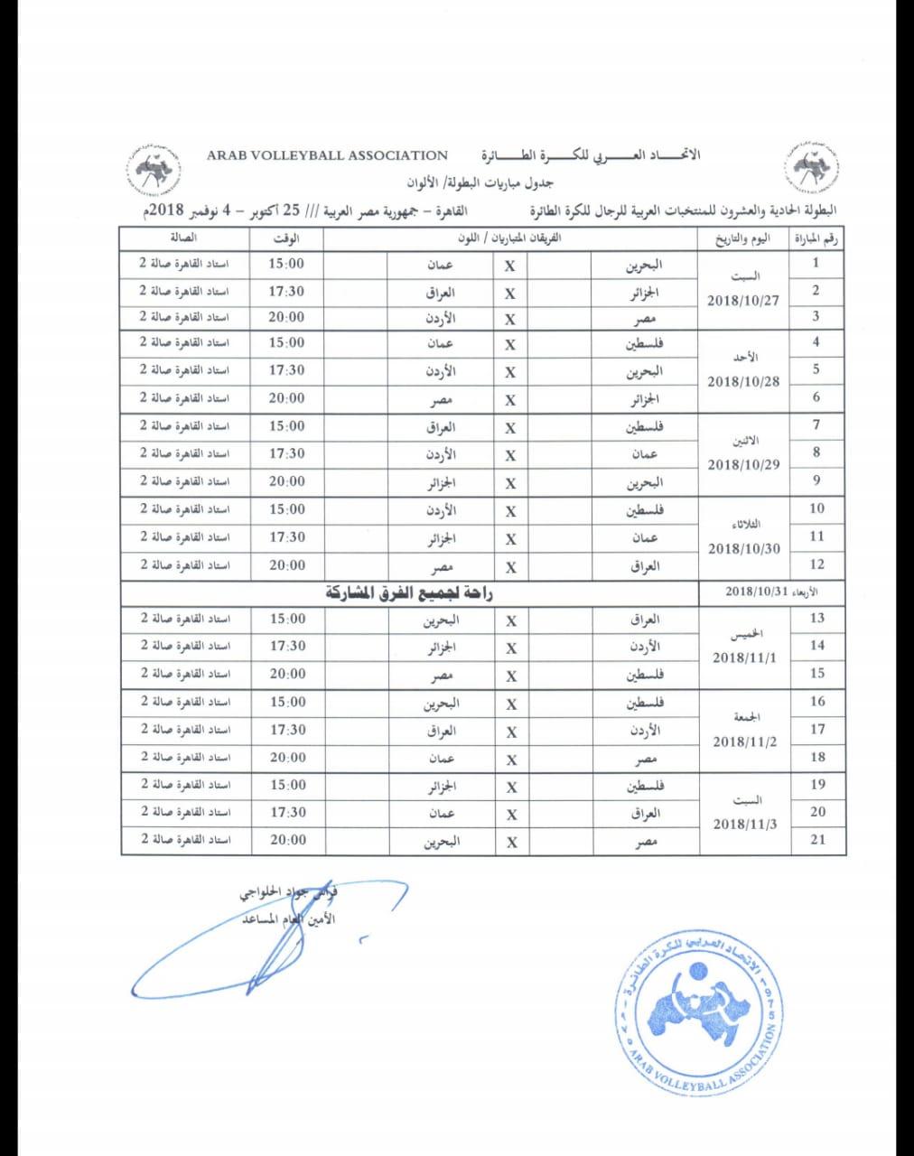 جدول البطولةالعربية