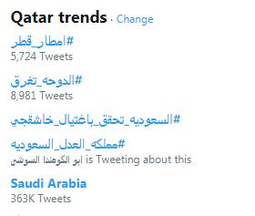 ترند قطر