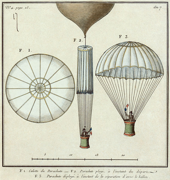 568px-First_parachute2