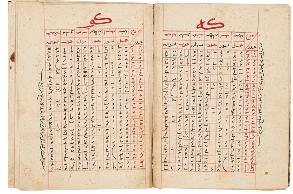 مخطوط قنصورة الغورى (2)