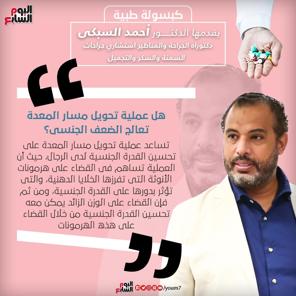 إنفوجراف دكتور أحمد السبكى يوضح تأثير تحويل المعدة على القدرة الجنسية