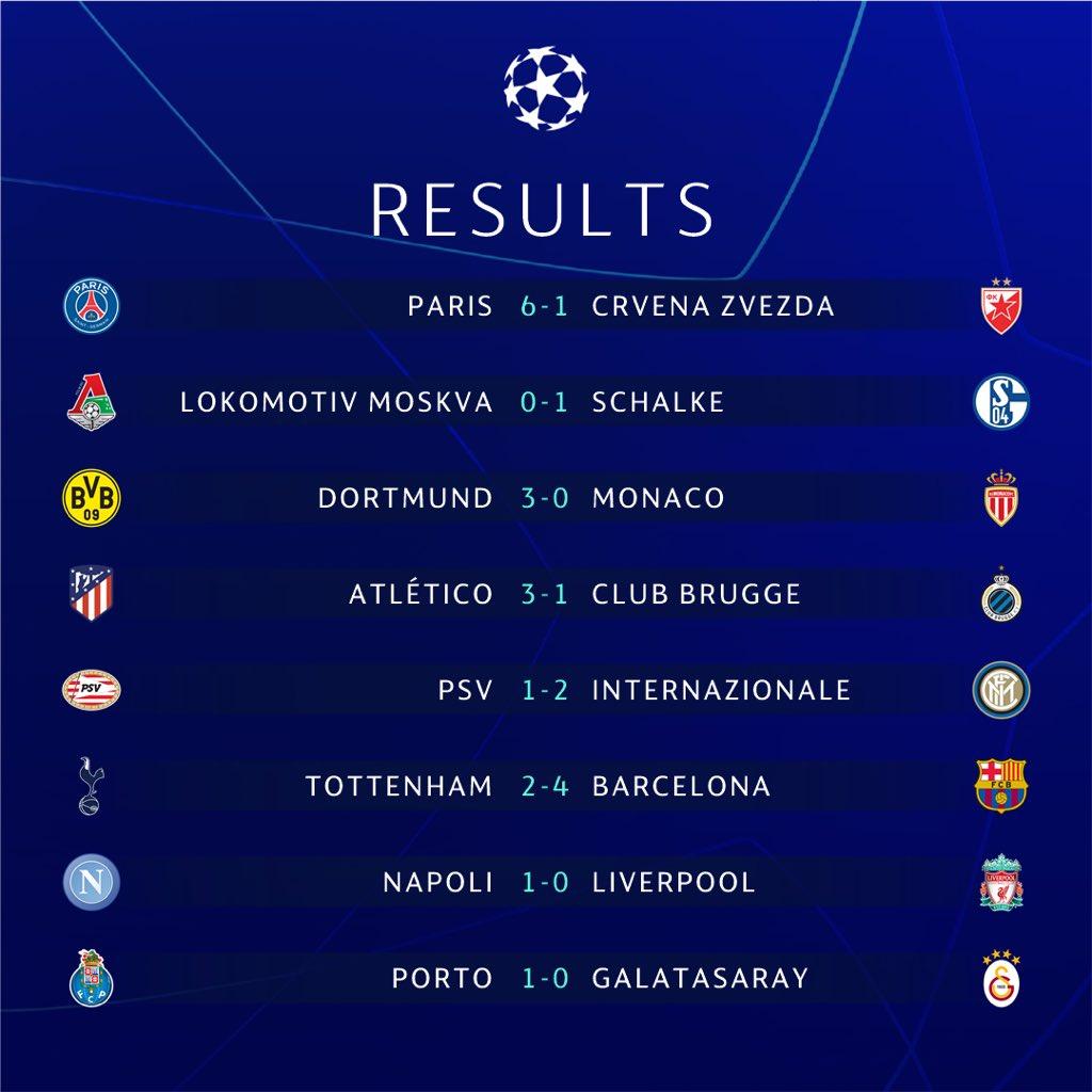نتائج مباريات اليوم من دورى أبطال أوروبا